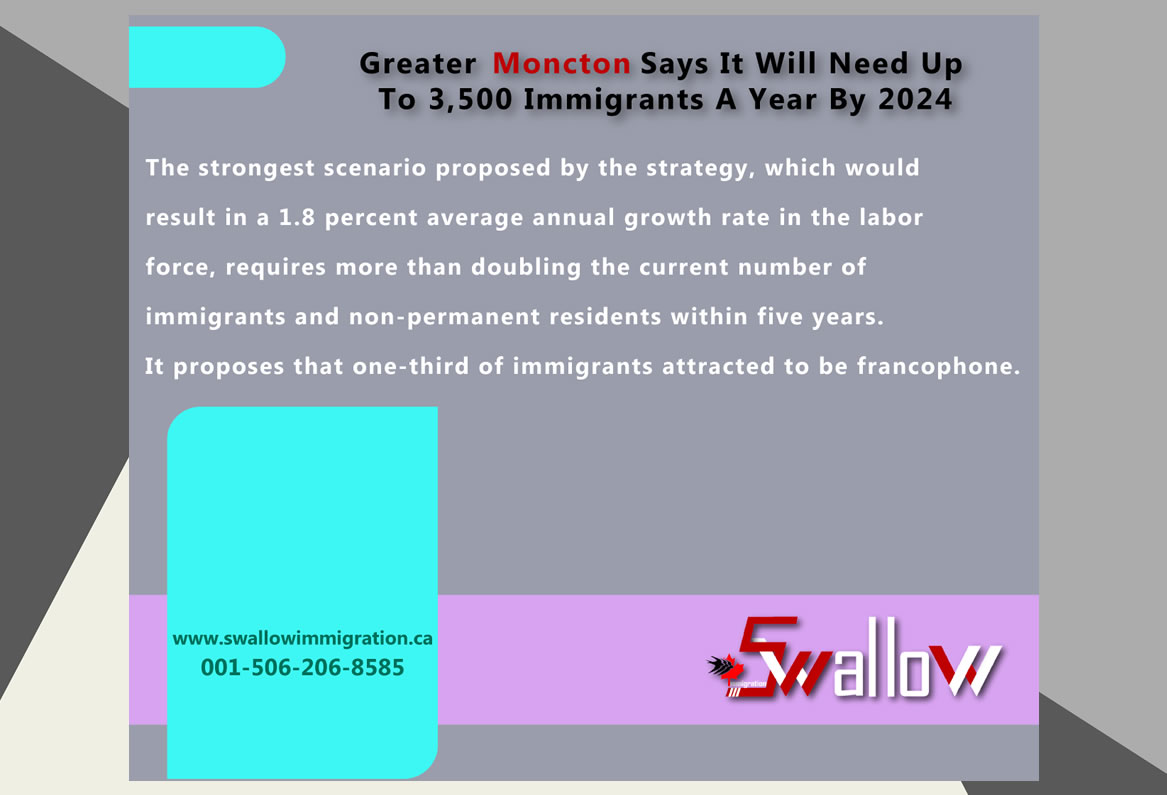 Moncton immigration strategy