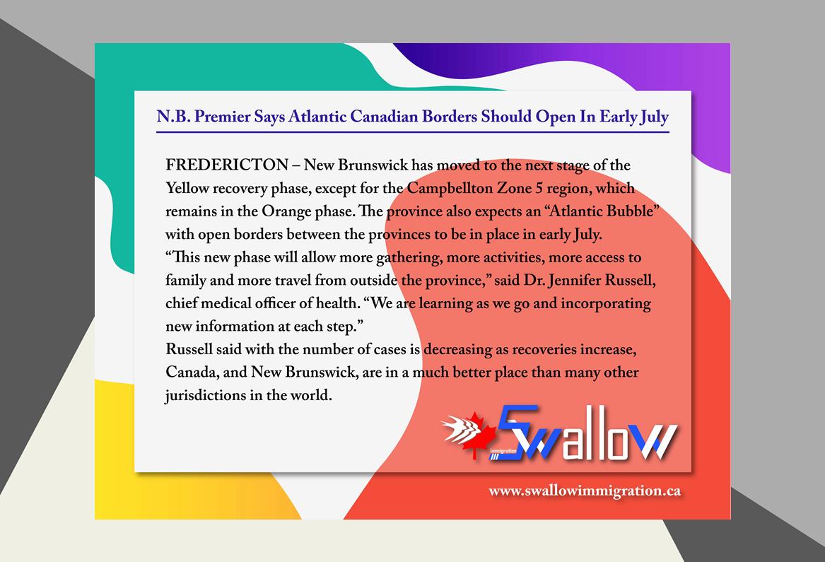 Atlantic Canadian Borders