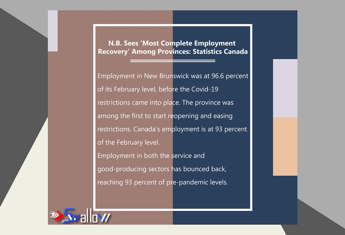 N.B. Sees 'Most Complete Employment Recovery' Among Provinces: Statistics Canada