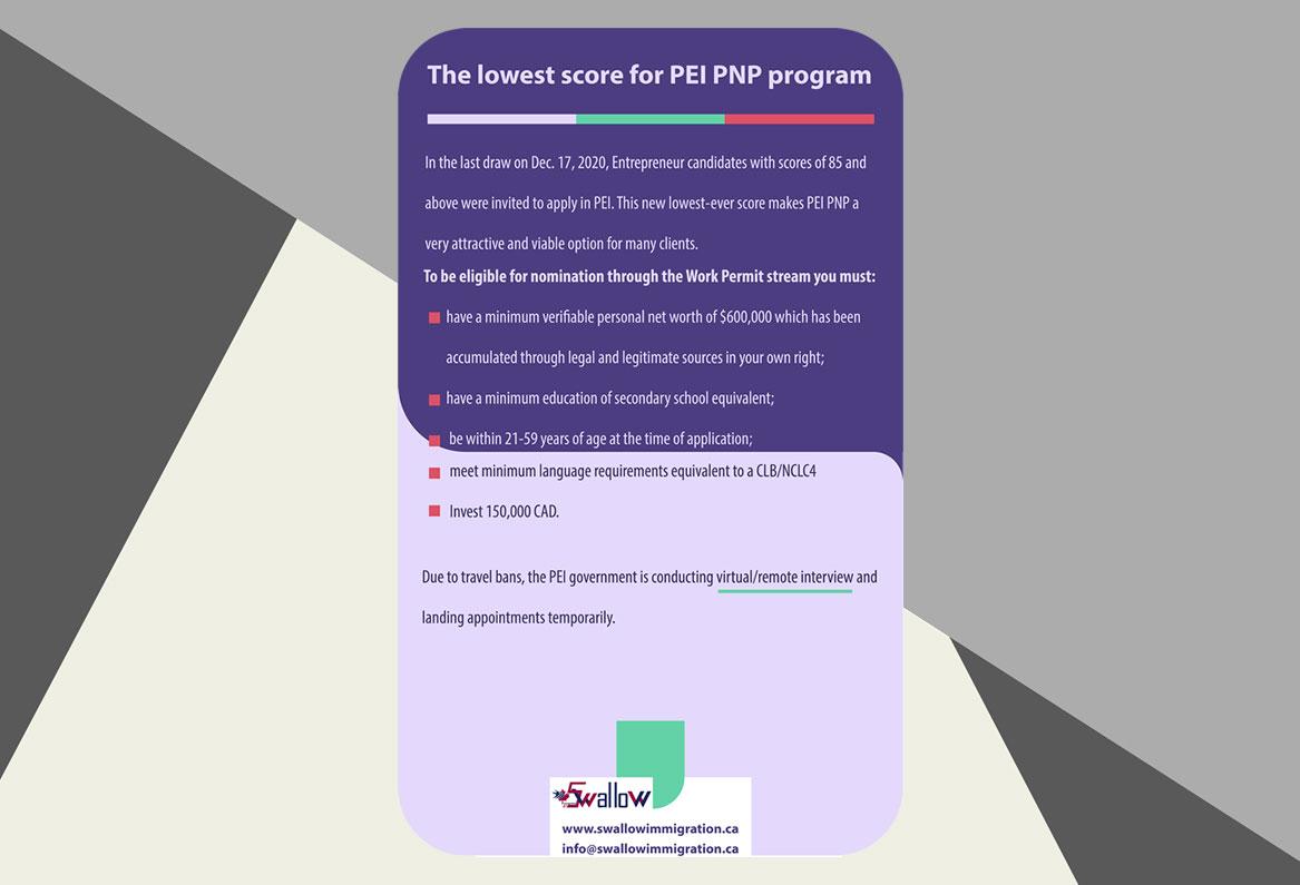 The lowest score for PEI PNP program