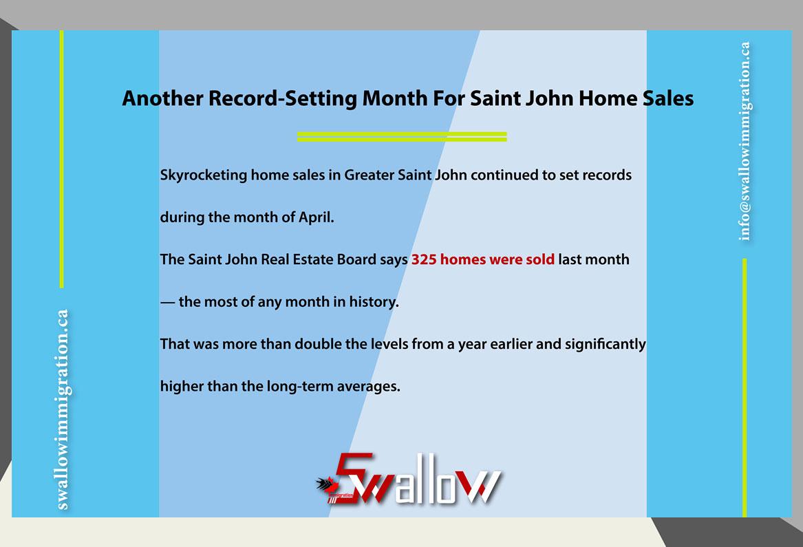 Saint John Home Sales