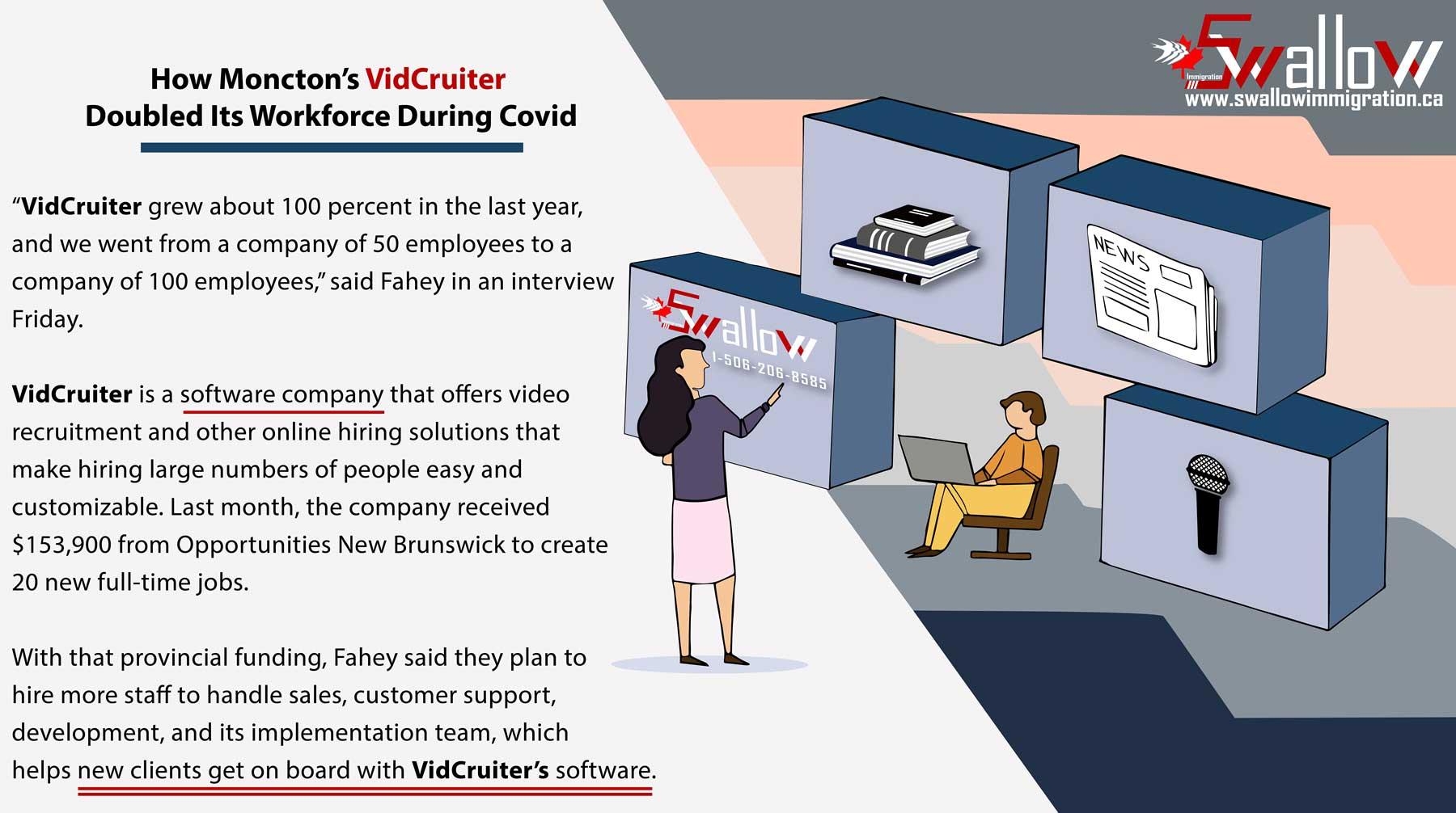 Moncton's VidCruiter